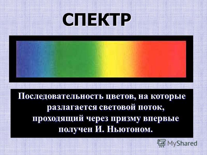 СПЕКТР Последовательность цветов, на которые разлагается световой поток, проходящий через призму впервые получен И. Ньютоном.