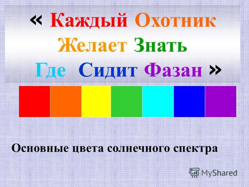 « К аждый О хотник Желает Знать Г де С идит Ф азан » Основные цвета солнечного спектра