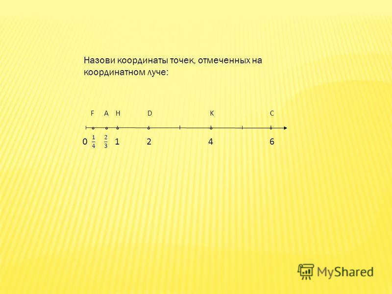 F A H D K C 0 1 2 4 6 Назови координаты точек, отмеченных на координатном луче:
