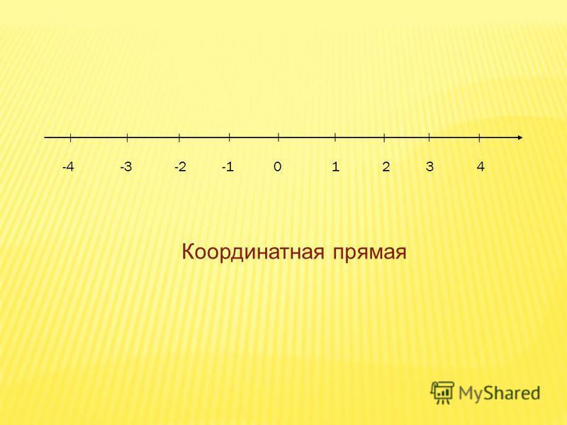 -4 -3 -2 0 1 2 3 4 Координатная прямая