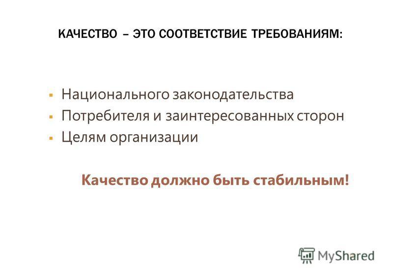 КАЧЕСТВО – ЭТО СООТВЕТСТВИЕ ТРЕБОВАНИЯМ: Национального законодательства Потребителя и заинтересованных сторон Целям организации Качество должно быть стабильным! 15
