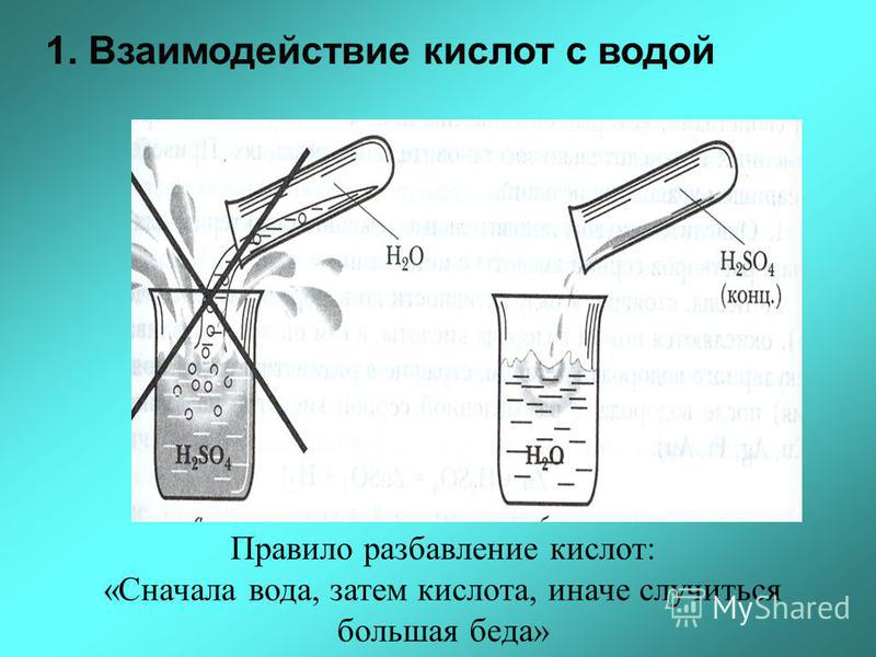 Правило разбавление кислот: «Сначала вода, затем кислота, иначе случиться большая беда» 1. Взаимодействие кислот с водой