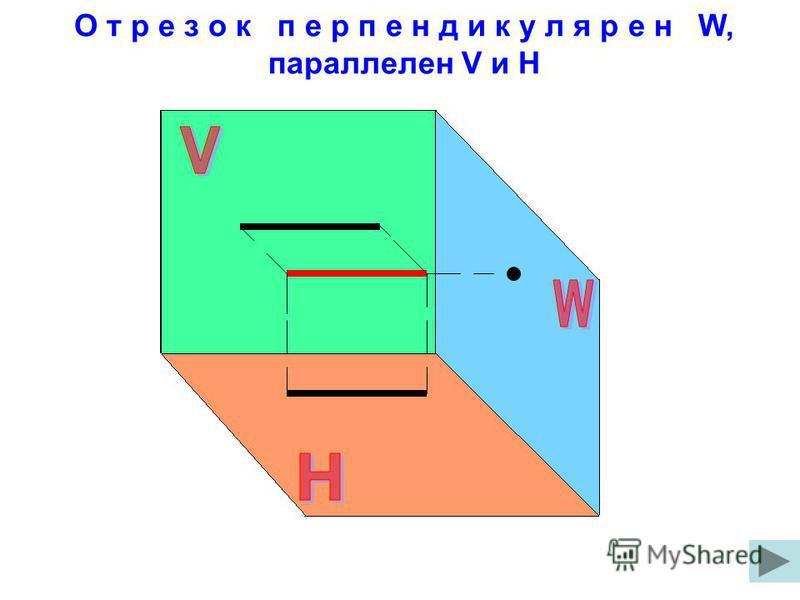 О т р е з о к п е р п е н д и к у л я р е н W, параллелен V и H