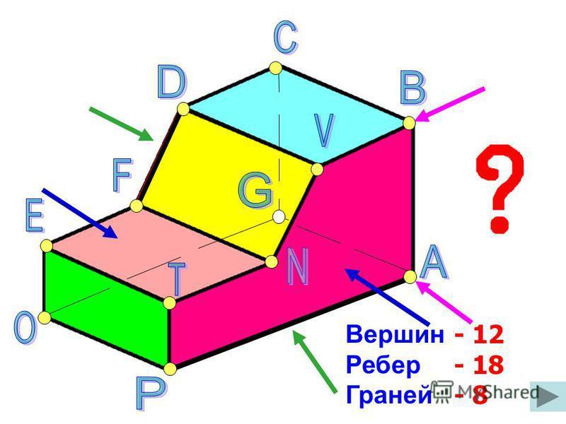 Вершин Ребер Граней - 12 - 18 - 8