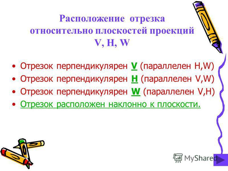 Расположение отрезка относительно плоскостей проекций V, H, W Отрезок перпендикулярен V (параллелен H,W)V Отрезок перпендикулярен Н (параллелен V,W)Н Отрезок перпендикулярен W (параллелен V,H)W Отрезок расположен наклонно к плоскости.