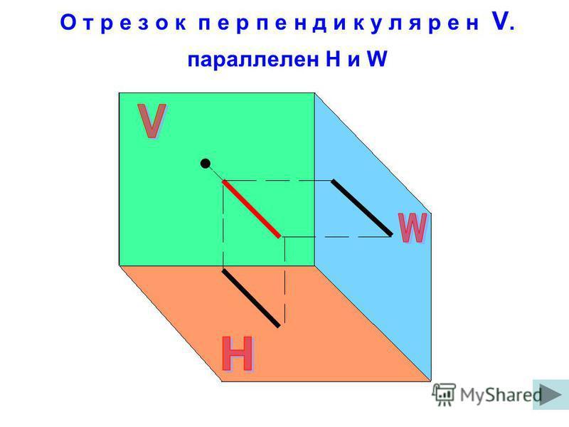 О т р е з о к п е р п е н д и к у л я р е н V. параллелен H и W