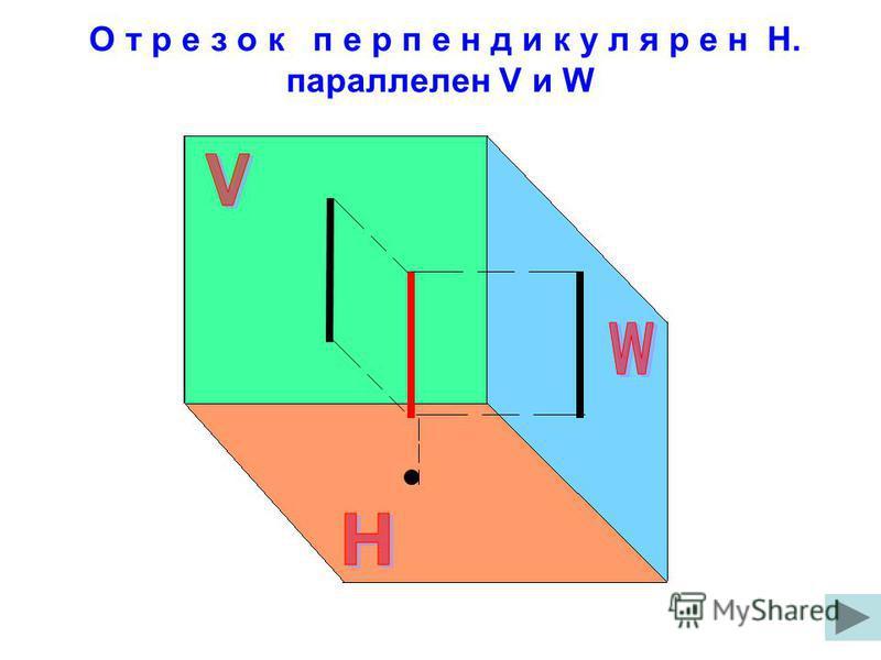 О т р е з о к п е р п е н д и к у л я р е н H. параллелен V и W