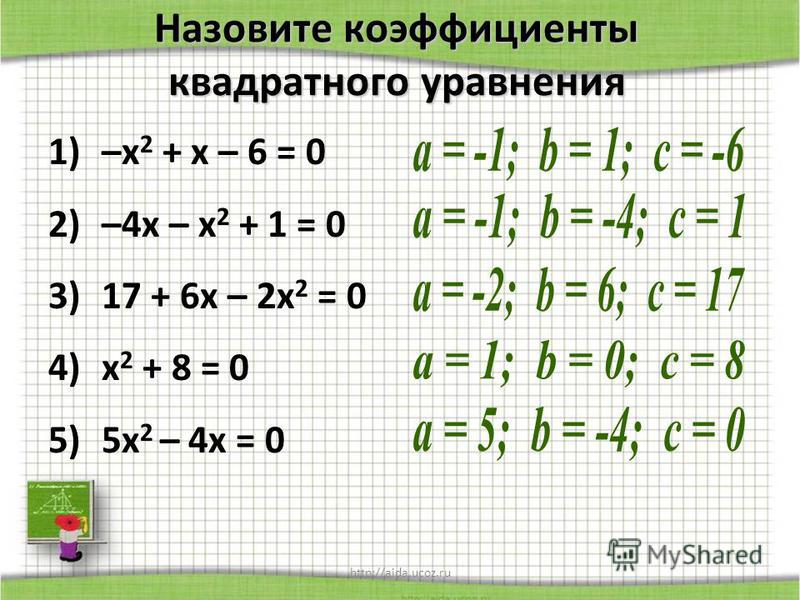 http://aida.ucoz.ru Назовите коэффициенты квадратного уравнения 1)–х 2 + х – 6 = 0 2)–4 х – х 2 + 1 = 0 3)17 + 6 х – 2 х 2 = 0 4)х 2 + 8 = 0 5)5 х 2 – 4 х = 0