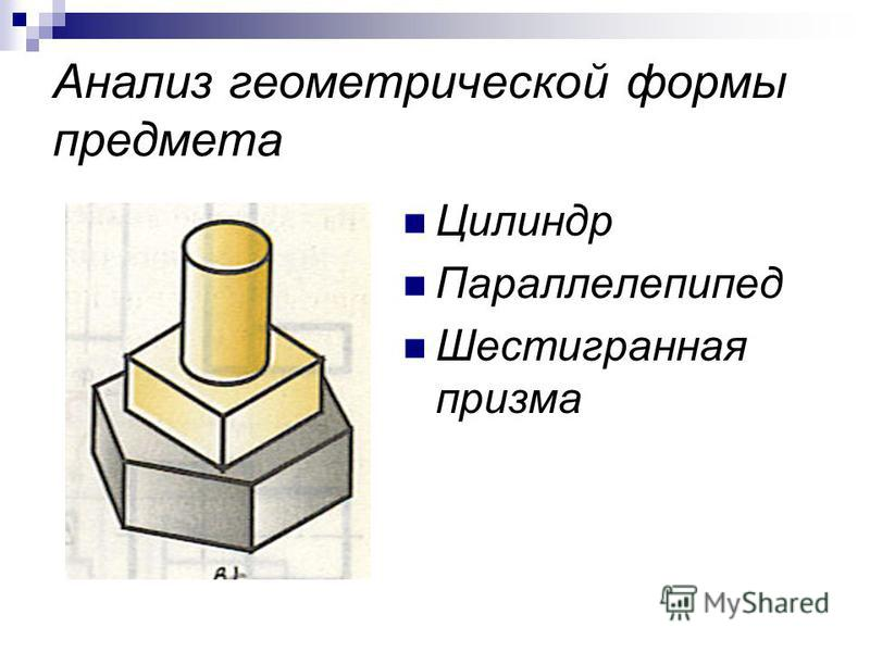 Анализ геометрической формы предмета Цилиндр Параллелепипед Шестигранная призма