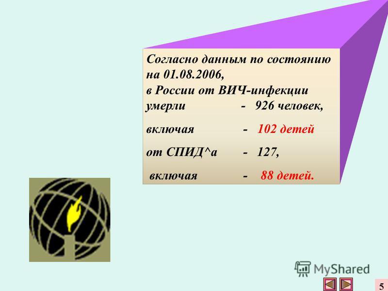 Согласно данным по состоянию на 01.08.2006, в России от ВИЧ-инфекции умерли - 926 человек, включая - 102 детей от СПИД^а - 127, включая - 88 детей. 5