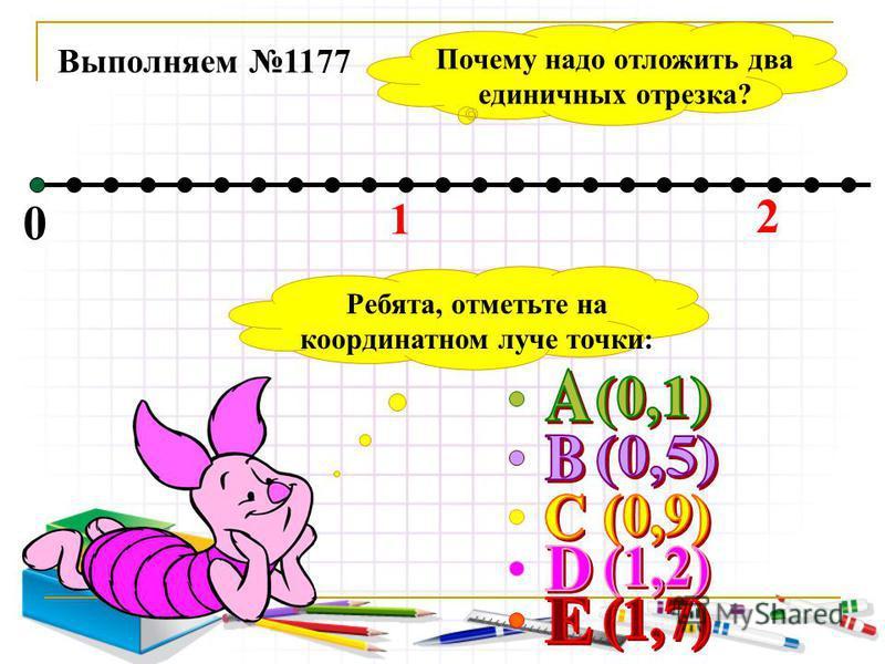 0 1 2 Ребята, отметьте на координатном луче точки: Выполняем 1177 Почему надо отложить два единичных отрезка?