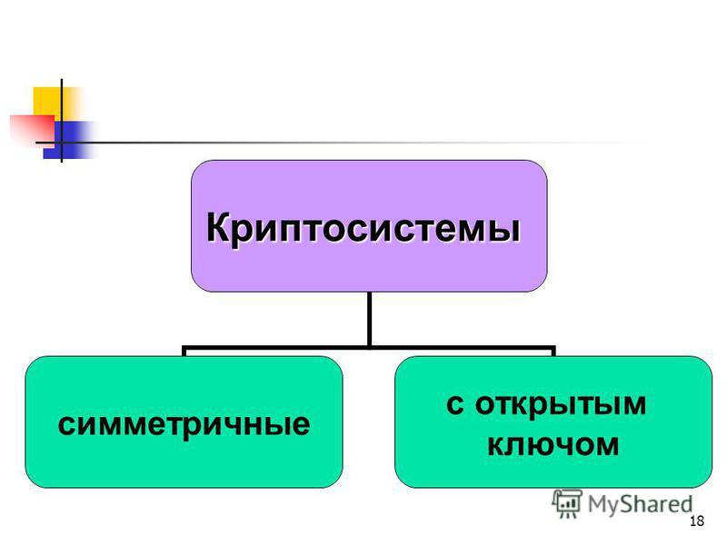 18Криптосистемы симметричные с открытым ключом