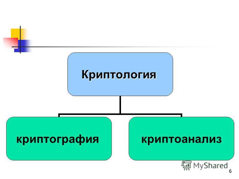 6Криптология криптографиякриптоанализ