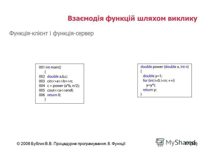 © 2006 Бублик В.В. Процедурне програмування. 8. Функції17 (50) Взаємодія функцій шляхом виклику Функція-клієнт і функція-сервер