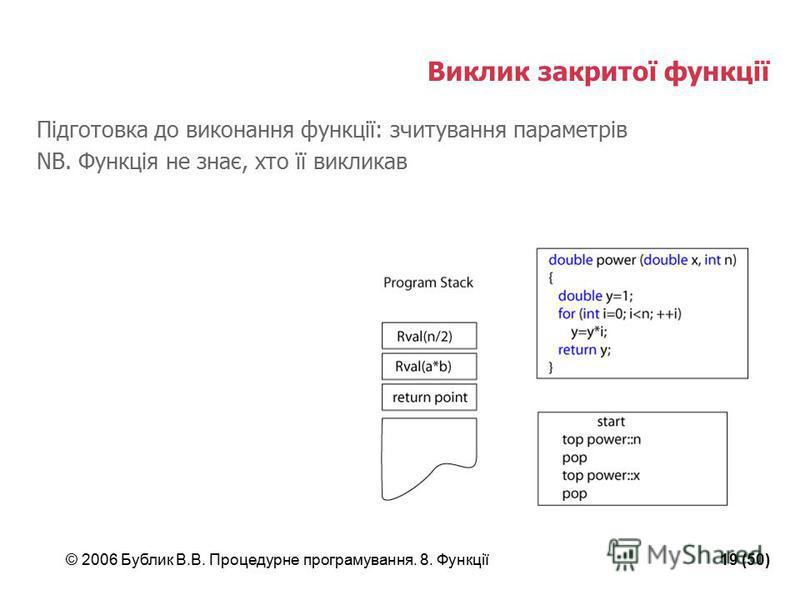 © 2006 Бублик В.В. Процедурне програмування. 8. Функції19 (50) Виклик закритої функції Підготовка до виконання функції: зчитування параметрів NB. Функція не знає, хто її викликав