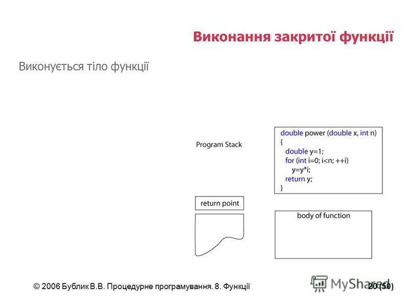 © 2006 Бублик В.В. Процедурне програмування. 8. Функції20 (50) Виконання закритої функції Виконується тіло функції