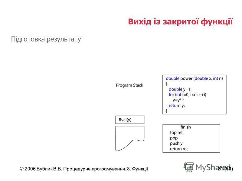 © 2006 Бублик В.В. Процедурне програмування. 8. Функції21 (50) Вихід із закритої функції Підготовка результату