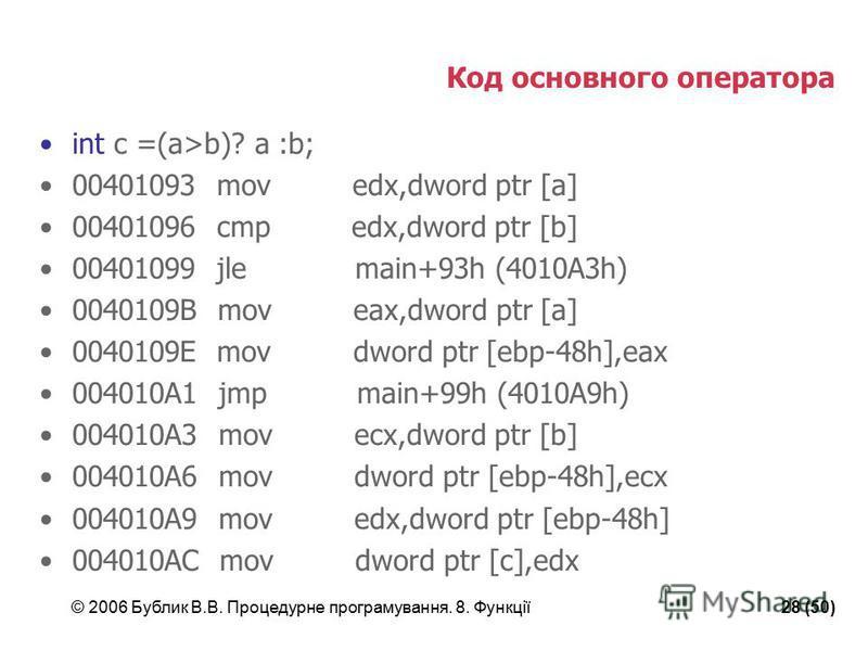 © 2006 Бублик В.В. Процедурне програмування. 8. Функції28 (50) Код основного оператора int c =(a>b)? a :b; 00401093 mov edx,dword ptr [a] 00401096 cmp edx,dword ptr [b] 00401099 jle main+93h (4010A3h) 0040109B mov eax,dword ptr [a] 0040109E mov dword