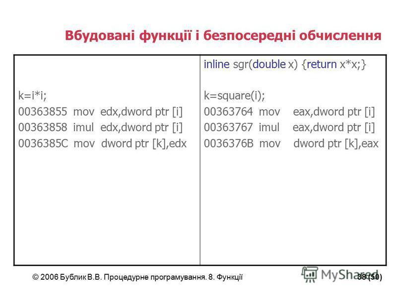 © 2006 Бублик В.В. Процедурне програмування. 8. Функції38 (50) Вбудовані функції і безпосередні обчислення k=i*і; 00363855 mov edx,dword ptr [i] 00363858 imul edx,dword ptr [i] 0036385C mov dword ptr [k],edx inline sgr(double x) {return x*x;} k=squar