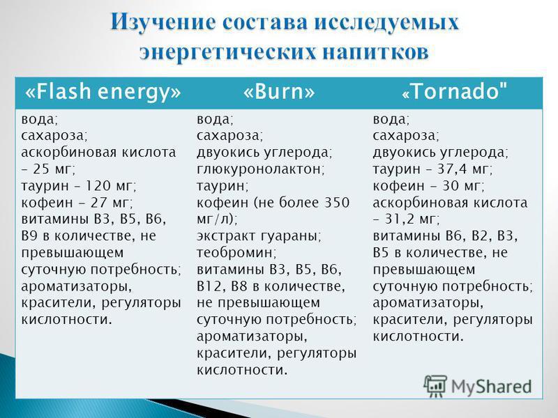 «Flash energy»«Burn» « Tornado