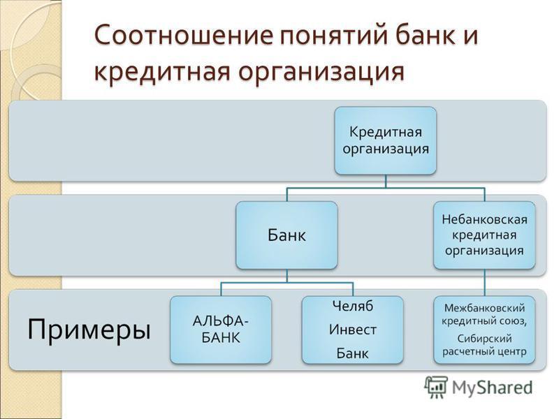 Соотношение понятий банк и кредитная организация