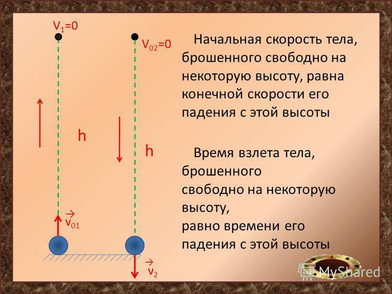 Начальная скорость тела, брошенного свободно на некоторую высоту, равна конечной скорости его падения с этой высоты v 01 h V 1 =0 V 02 =0 h v2v2 Время взлета тела, брошенного свободно на некоторую высоту, равно времени его падения с этой высоты