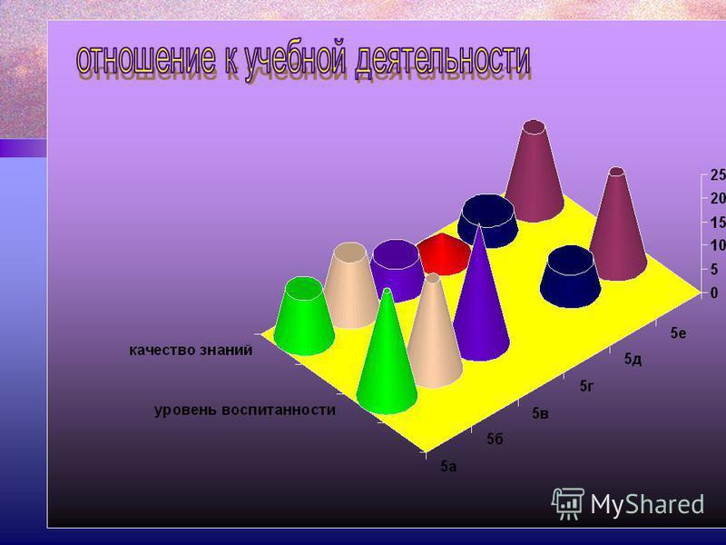 МОУ СОШ 49 г.Улан-Удэ, автор Хамаганова А.Б.