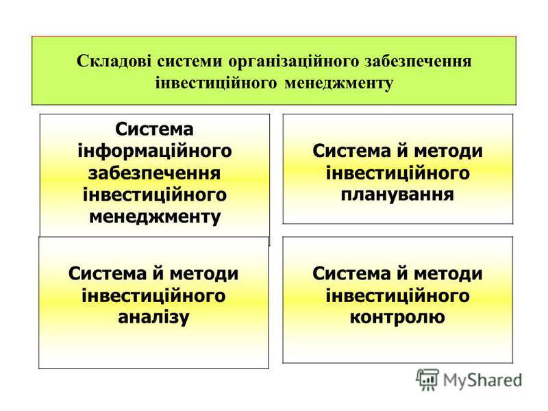 Складові системи організаційного забезпечення інвестиційного менеджменту Система й методи інвестиційного планування Система інформаційного забезпечення інвестиційного менеджменту Система й методи інвестиційного контролю Система й методи інвестиційног
