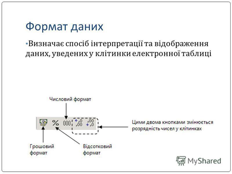 Формат даних Визначає спосіб інтерпретації та відображення даних, уведених у клітинки електронної таблиці