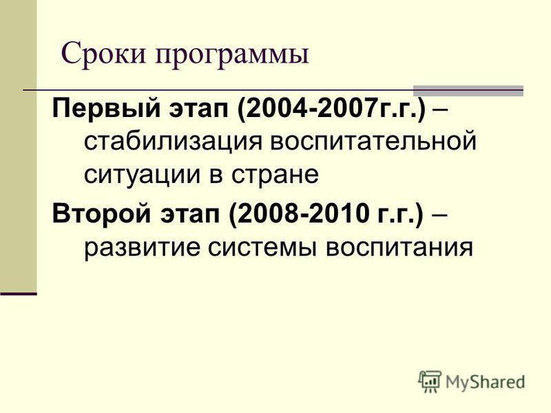 Сроки программы Первый этап (2004-2007 г.г.) – стабилизация воспитательной ситуации в стране Второй этап (2008-2010 г.г.) – развитие системы воспитания