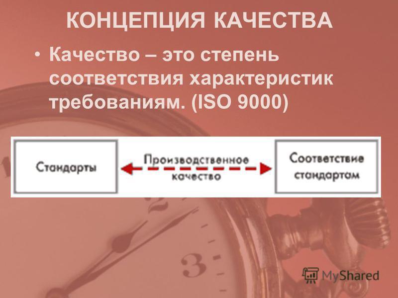 КОНЦЕПЦИЯ КАЧЕСТВА Качество – это степень соответствия характеристик требованиям. (ISO 9000)