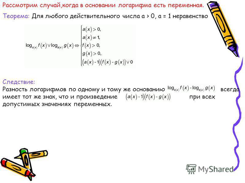 Рассмотрим случай,когда в основании логарифма есть переменная. Теорема: Для любого действительного числа а > 0, а = 1 неравенство Следствие: Разность логарифмов по одному и тому же основанию всегда имеет тот же знак, что и произведение при всех допус