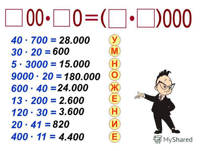40 · 700 = 30 · 20 = 5 · 3000 = 9000 · 20 = 600 · 40 = 13 · 200 = 120 · 30 = 20 · 41 = 400 · 11 = 28.000 600 15.000 180.000 24.000 2.600 3.600 820 4.400 И У Е Е Н Н О М Ж У М Н О Ж Е Н И Е