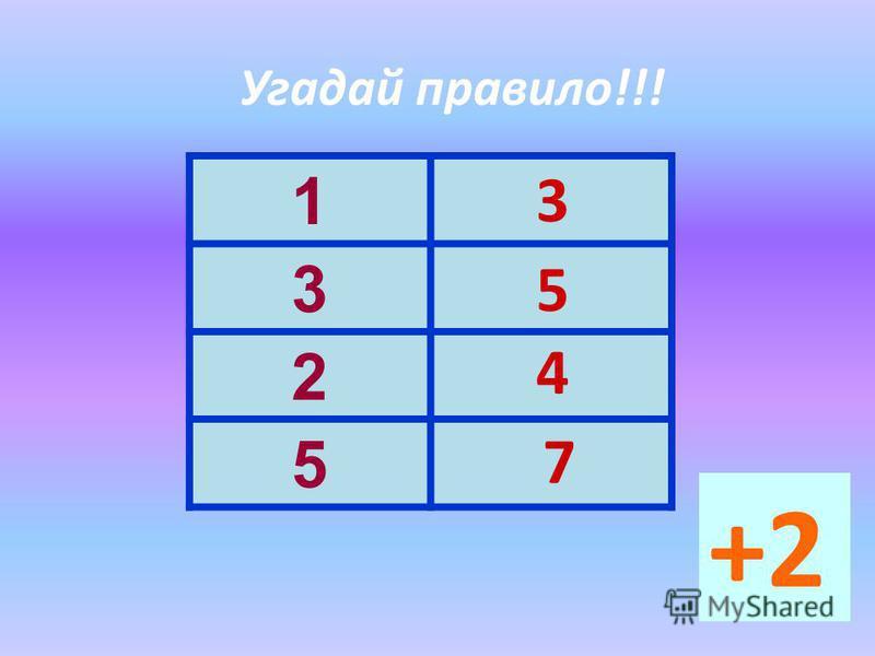 Угадай правило!!! 1 3 2 5 3 5 4 7 +2