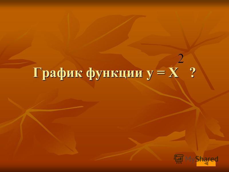 График функции у = Х ?