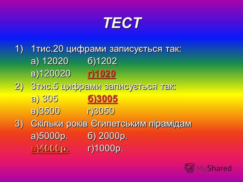 ТЕСТ 1)1тис.20 цифрами записується так: а) 12020б)1202 в)120020г)1020 2)3тис.5 цифрами записується так: а) 305б)3005 в)3500 г)3050 3)Скільки років Єгипетським пірамідам а)5000р.б) 2000р. в)4000р.г)1000р. 1)1тис.20 цифрами записується так: а) 12020б)1