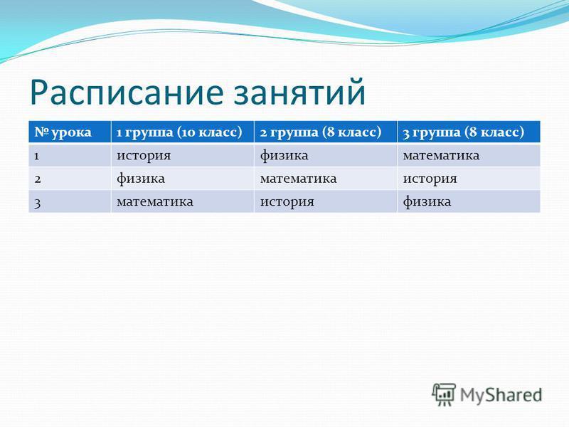 Расписание занятий урока 1 группа (10 класс)2 группа (8 класс)3 группа (8 класс) 1 история физика математика 2 физика математика история 3 математика история физика