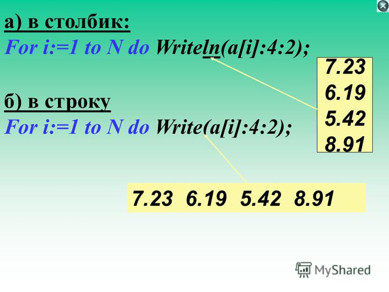 а) в столбик: For i:=1 to N do Writeln(a[i]:4:2); б) в строку For i:=1 to N do Write(a[i]:4:2); 7.23 6.19 5.42 8.91 7.23 6.19 5.42 8.91 7.23 6.19 5.42 8.91