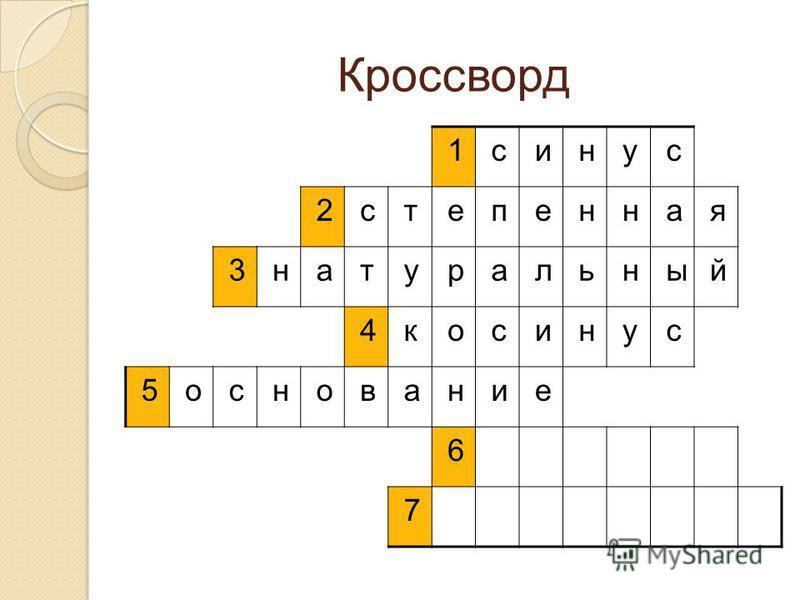 1 синус 2 степенная 3 натуральный 4 косинус 5 основание 6 7