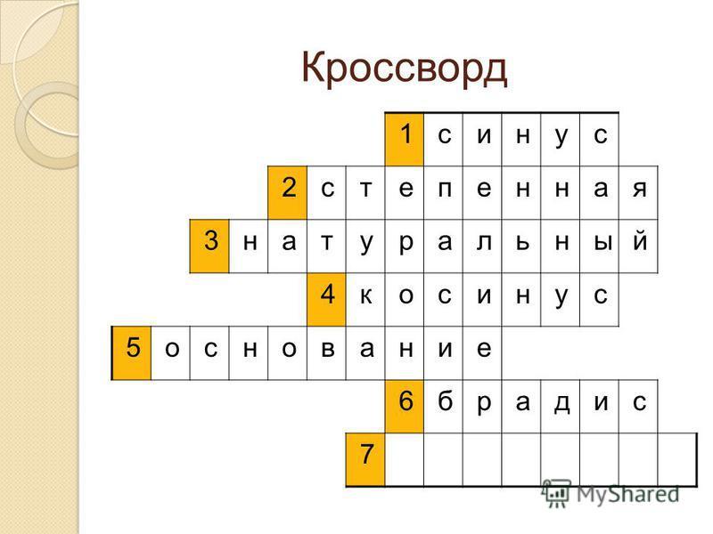 1 синус 2 степенная 3 натуральный 4 косинус 5 основание 6 брадис 7