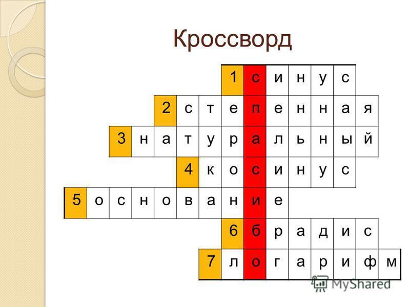 1 синус 2 степенная 3 натуральный 4 косинус 5 основание 6 брадис 7 логарифм