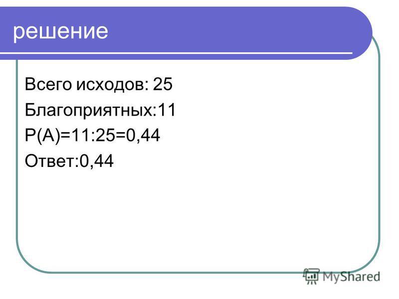 решение Всего исходов: 25 Благоприятных:11 P(А)=11:25=0,44 Ответ:0,44