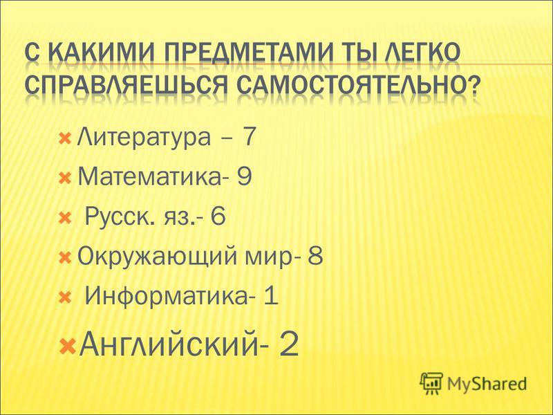 Литература – 7 Математика- 9 Русск. яз.- 6 Окружающий мир- 8 Информатика- 1 Английский- 2