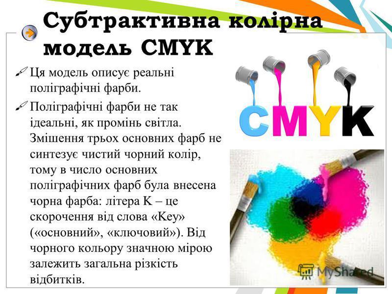 Субтрактивна колірна модель CMYK Ця модель описує реальні поліграфічні фарби. Поліграфічні фарби не так ідеальні, як промінь світла. Змішення трьох основних фарб не синтезує чистий чорний колір, тому в число основних поліграфічних фарб була внесена ч