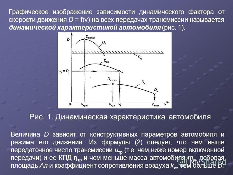 Графическое изображение зависимости динамического фактора от скорости движения D = f(v) на всех передачах трансмиссии называется динамической характеристикой автомобиля (рис. 1). Рис. 1. Динамическая характеристика автомобиля Величина D зависит от ко