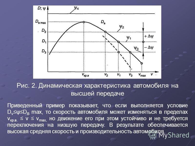 Рис. 2. Динамическая характеристика автомобиля на высшей передаче Приведенный пример показывает, что если выполняется условие D vψD B max, то скорость автомобиля может изменяться в пределах v кр.в. v v max, но движение его при этом устойчиво и не тре