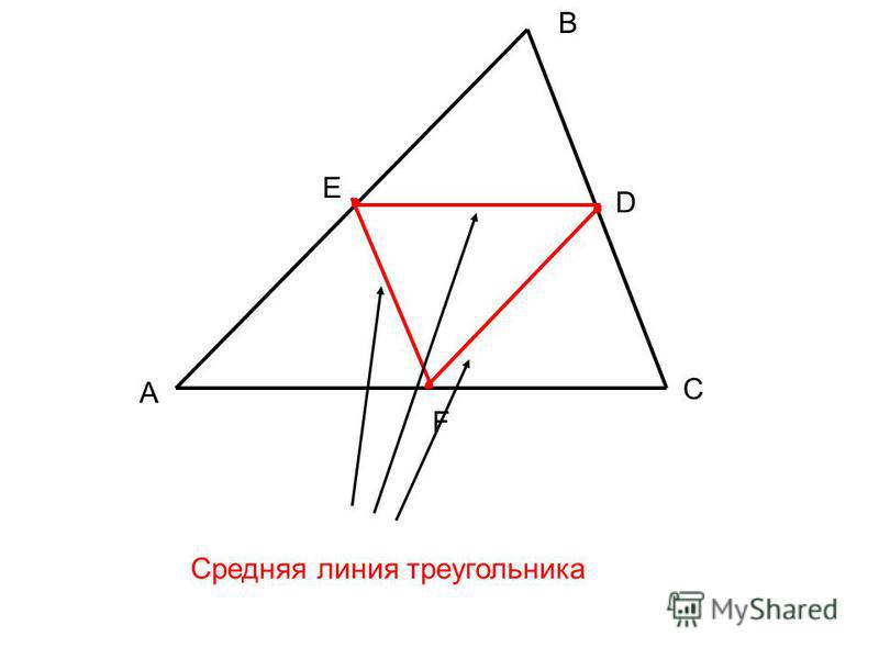 А В С E D F Средняя линия треугольника