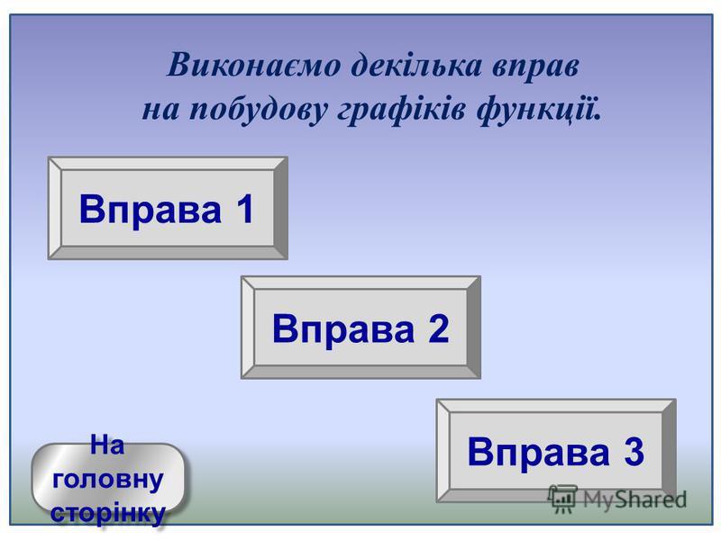 Виконаємо декілька вправ на побудову графіків функції. Вправа 1 Вправа 2 Вправа 3 На головну сторінку На головну сторінку