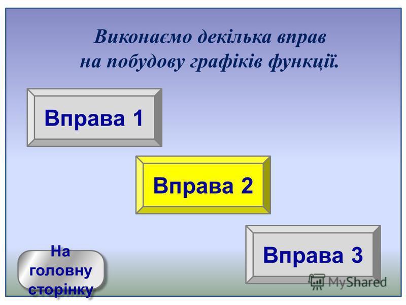 Виконаємо декілька вправ на побудову графіків функції. Вправа 1 Вправа 3 На головну сторінку На головну сторінку Вправа 2