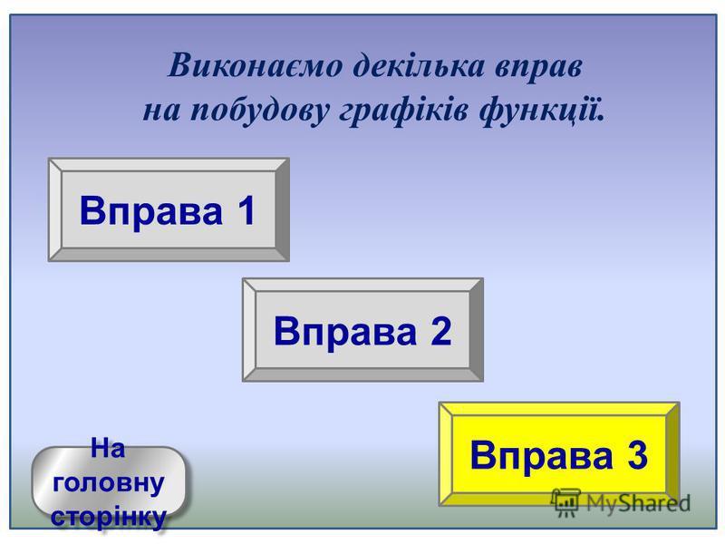 Виконаємо декілька вправ на побудову графіків функції. Вправа 1 Вправа 2 На головну сторінку На головну сторінку Вправа 3